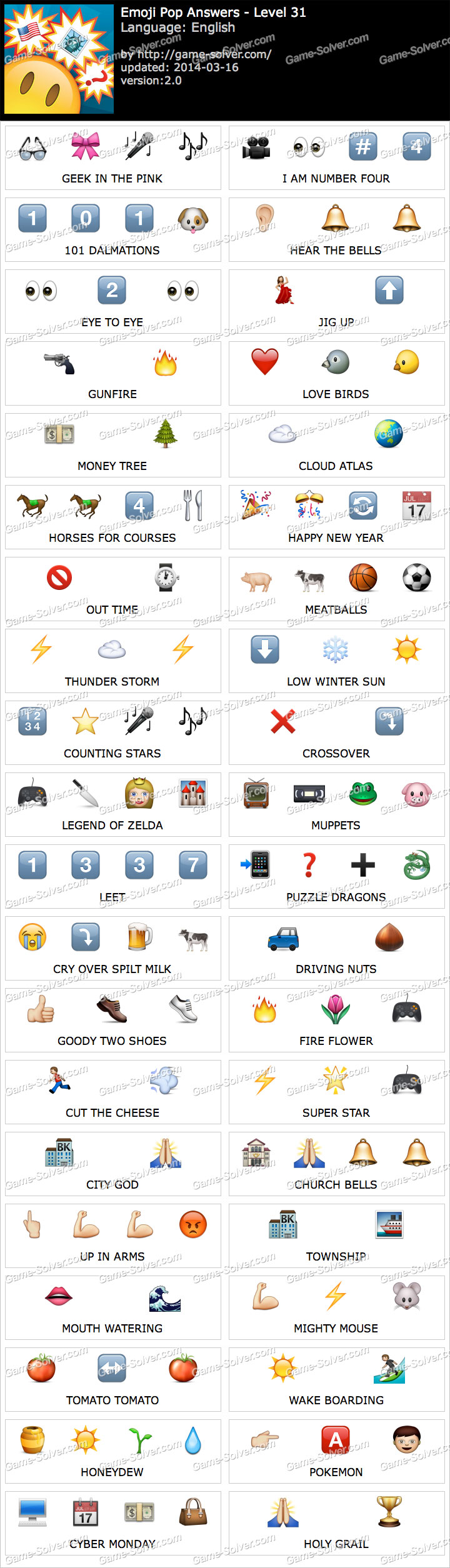 Emoji Pop Quiz Cheat Sheet – Emoji Cheat