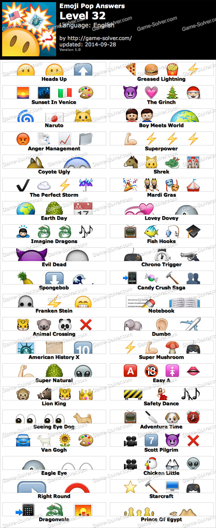Emoji Pop Level 32 - Game Solver
