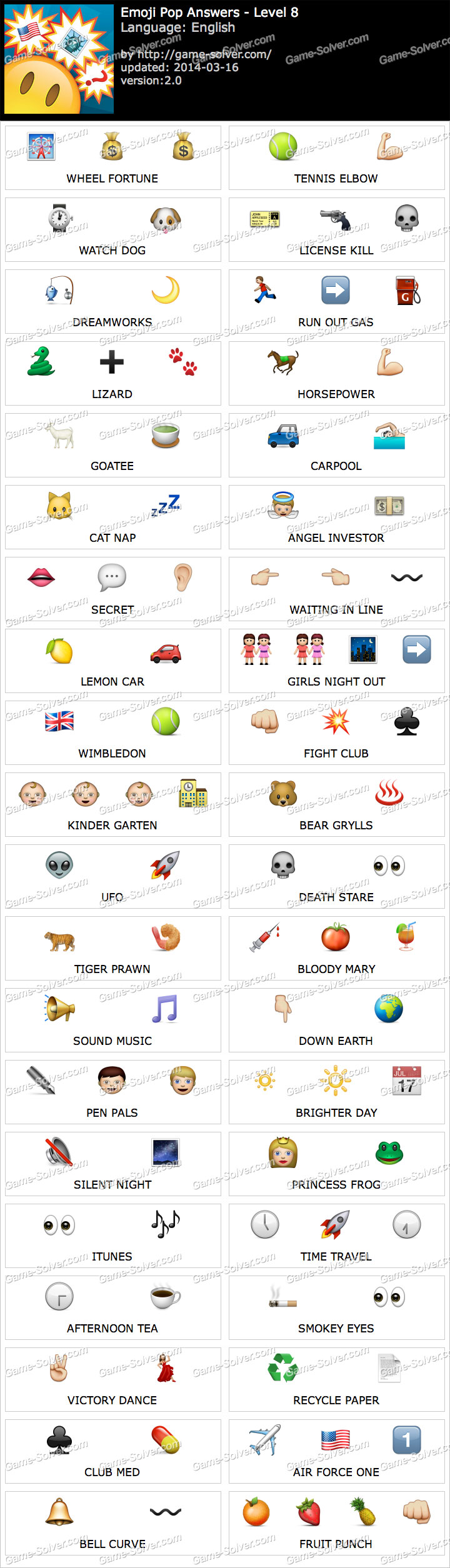 Emoji Pop Man Glasses Lightning wwwtapdanceorg