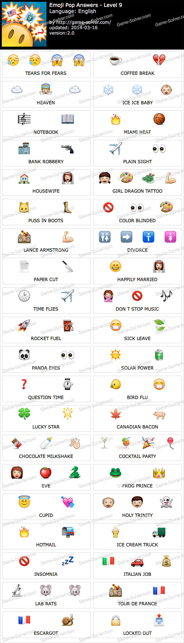 Emoji Quiz Answers - UPDATED!