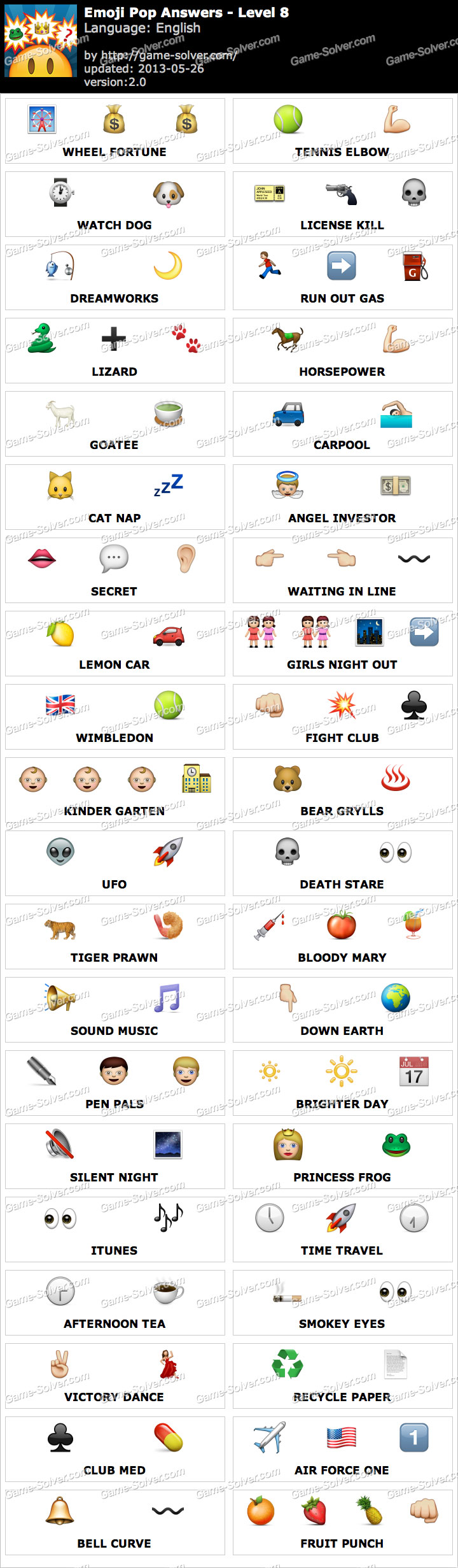 Emoji Pop Answers  amp  Solutions  Level 190-199Guess The Emoji Watch And Clock