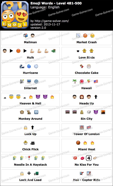 Emoji Pop Answers And Cheats Level 5 Emoji Pop Answers Auto Design Tech