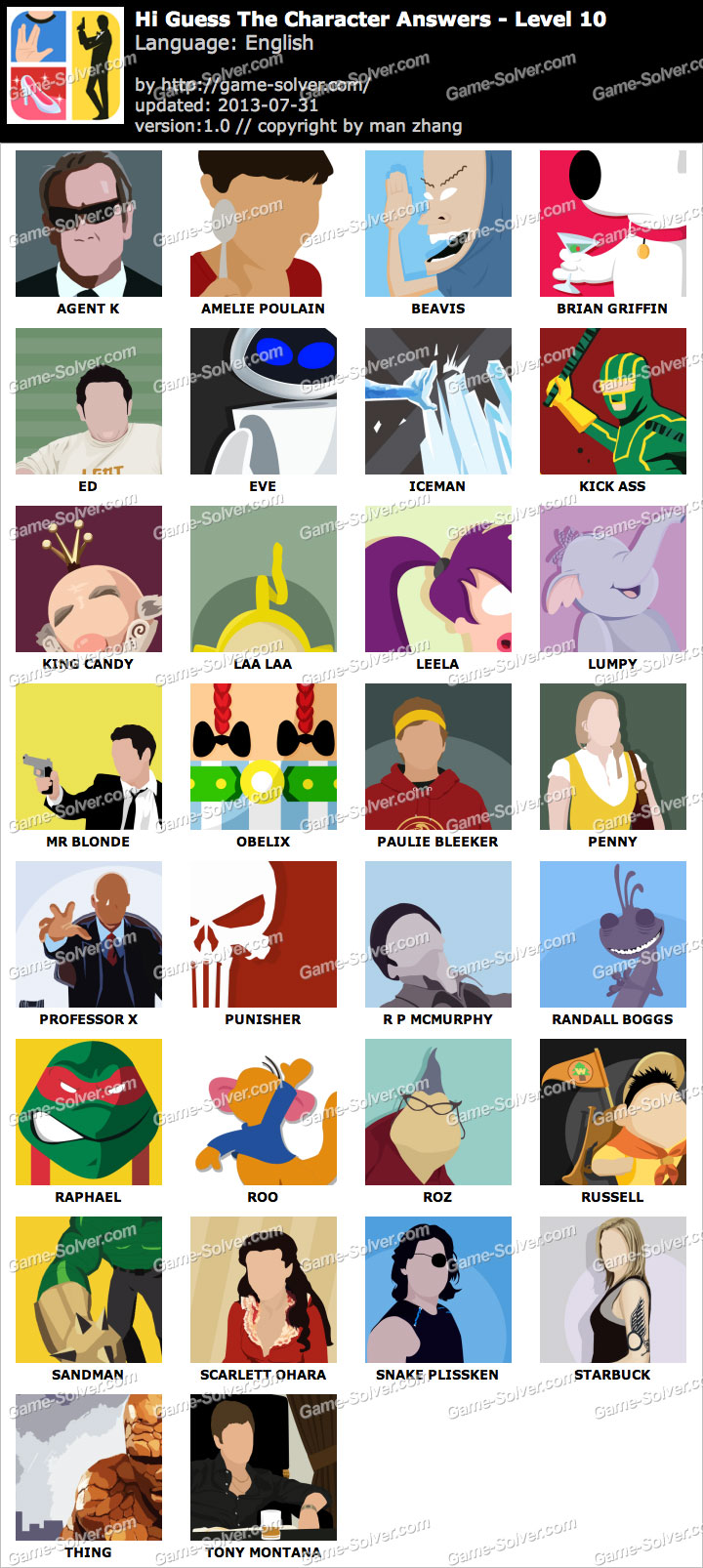 Level 6 Cartoon Characters : Guess the cartoon character answers level fandifavi