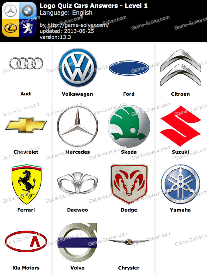 Logo Quiz Cars Answers Game Solver