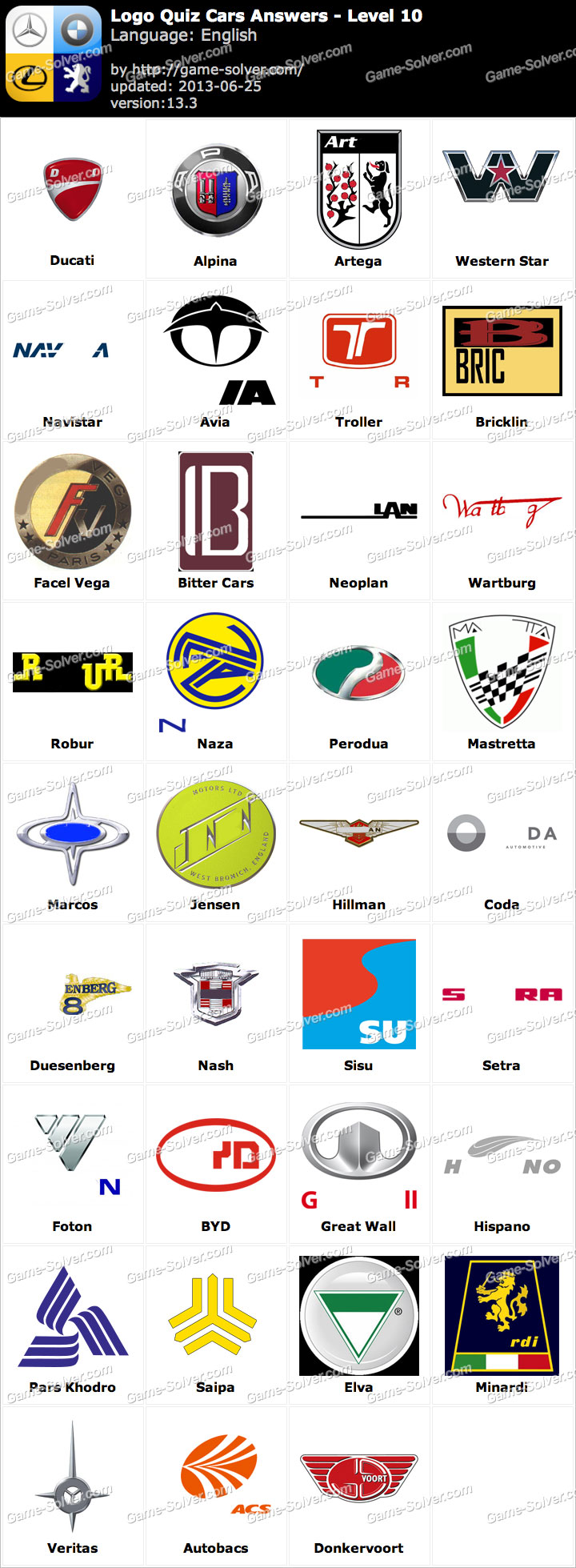 Logo Quiz Cars Answers Level 10 Game Solver