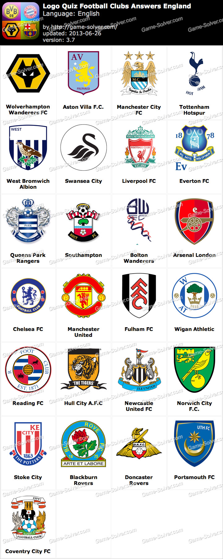 Logo Quiz Football Clubs Answers England