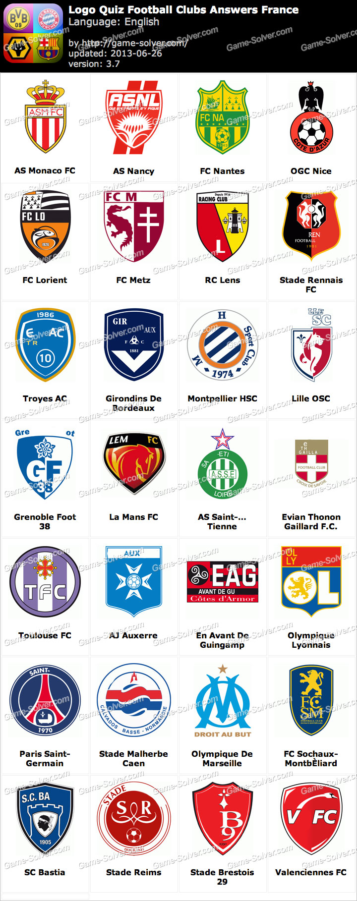 Logo Quiz Football Clubs Answers France