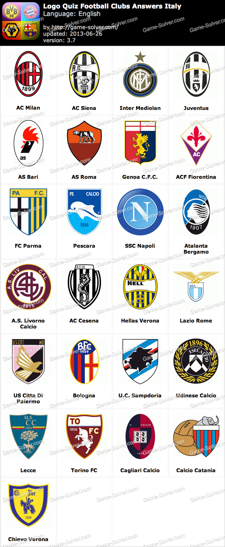 Logo Quiz Football Clubs Answers Italy