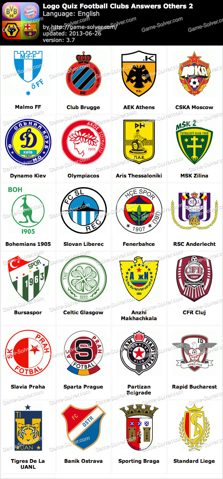 Logo Quiz Football Clubs Answers Others 2