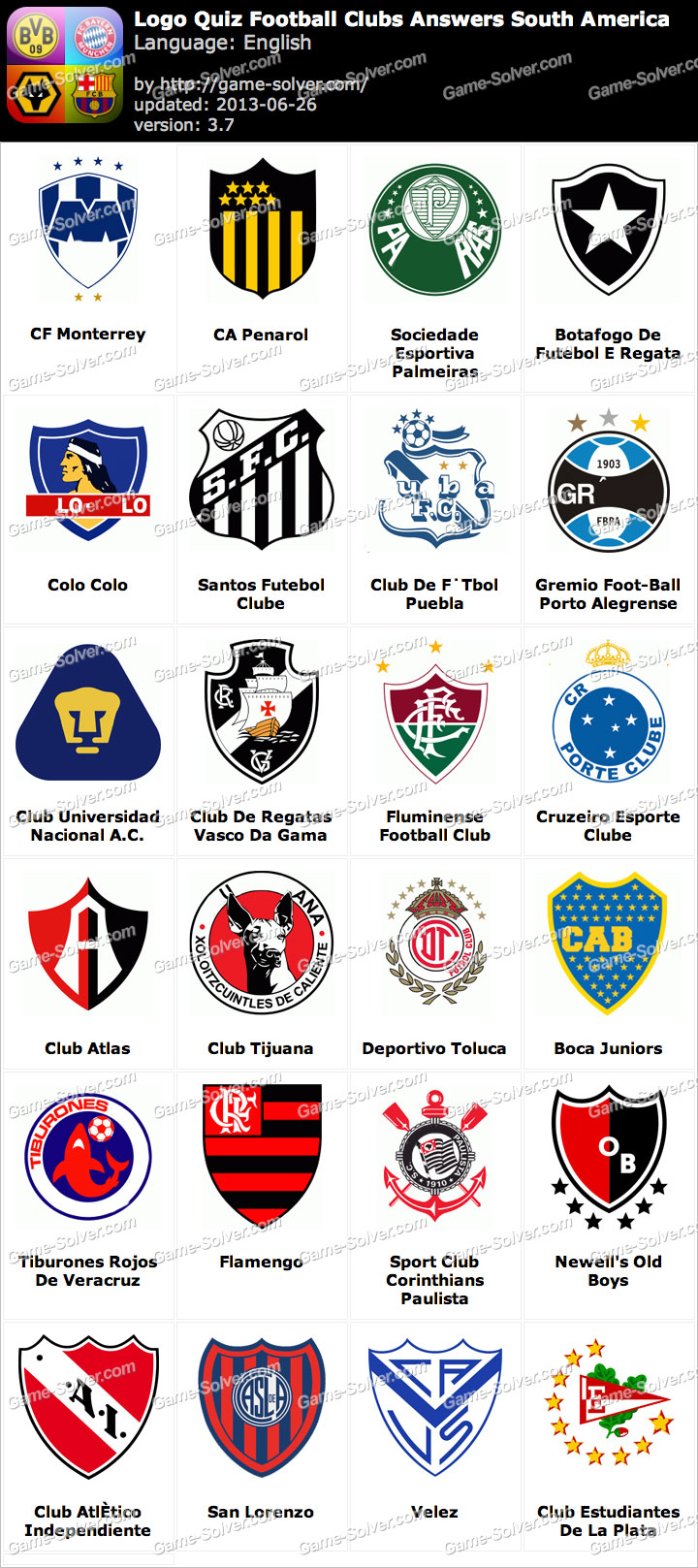 Logo Quiz Football Clubs Answers South America