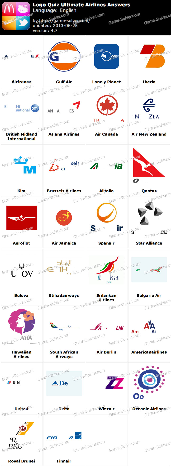 Logo Quiz Ultimate Airlines Answers