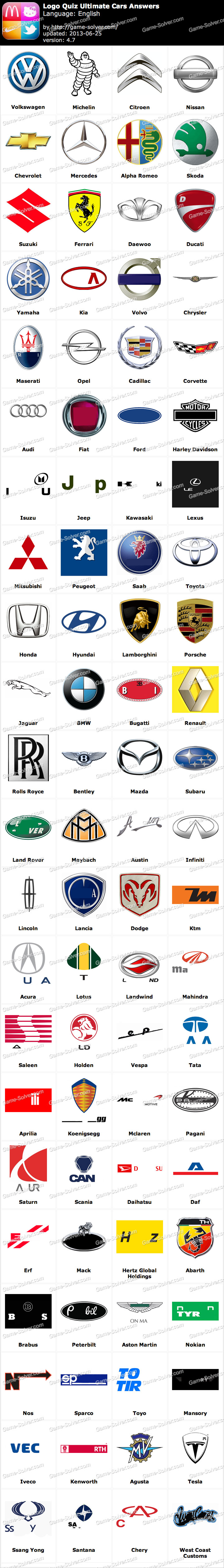 Logo Quiz Ultimate Cars Answers Game Solver