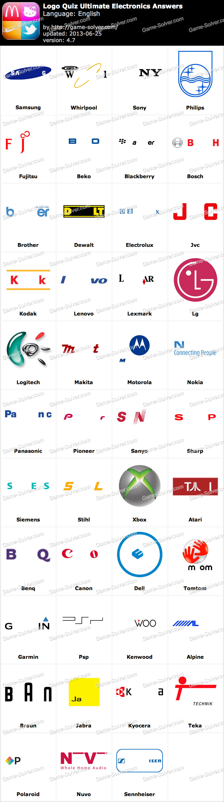 Company That Develops And Sells Computers And Related Products Logo Quiz