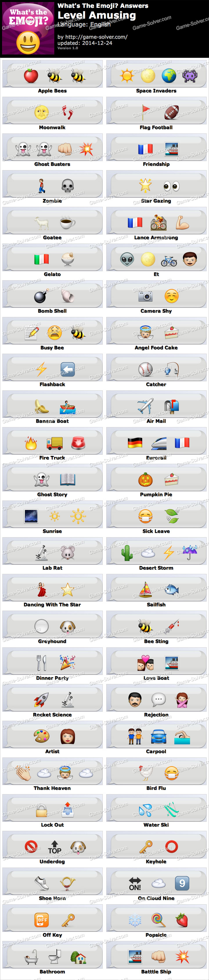 Whats The Emoji Answers 28 Images The Gallery For Gt Level 65