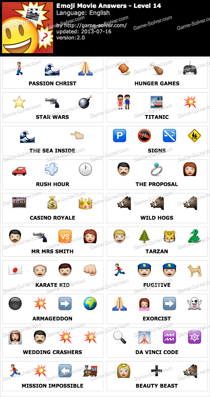 guess emoji level answers mail order bride