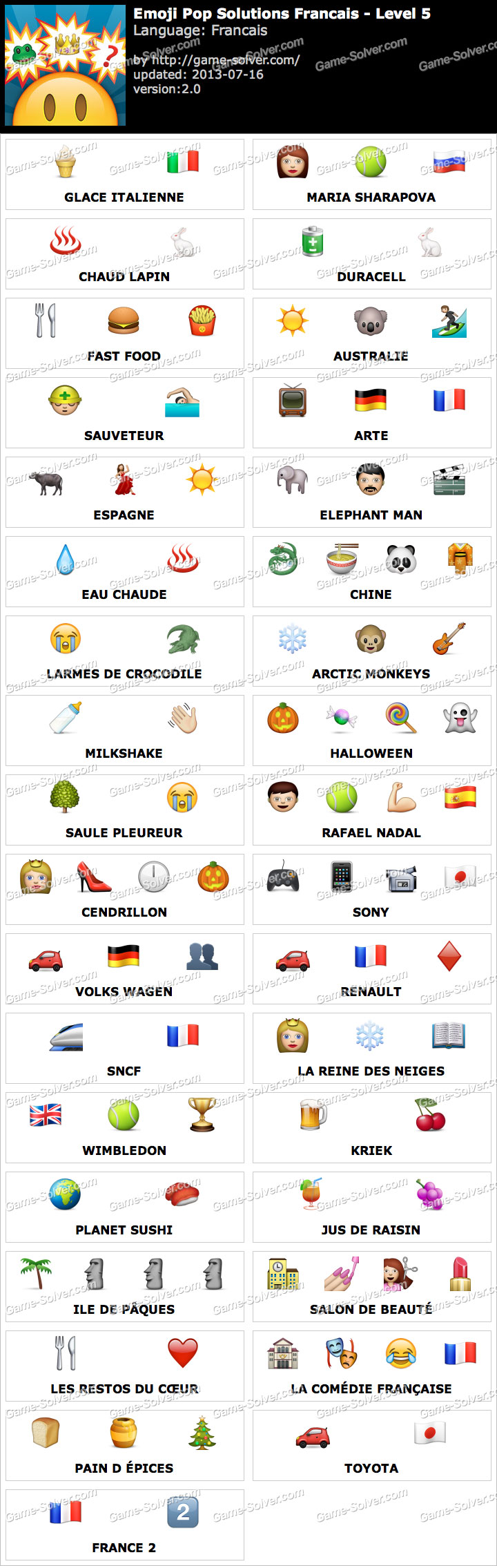 Fabuleux Emoji Pop Niveau 5 - Game Solver JB24