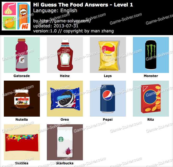 Hi Guess the Food Level 1