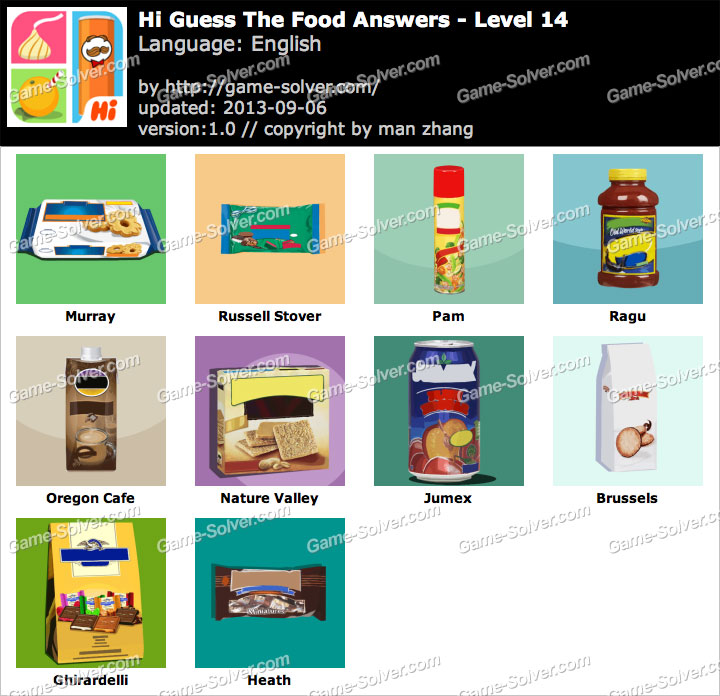 Hi Guess the Food Level 14 - Game Solver