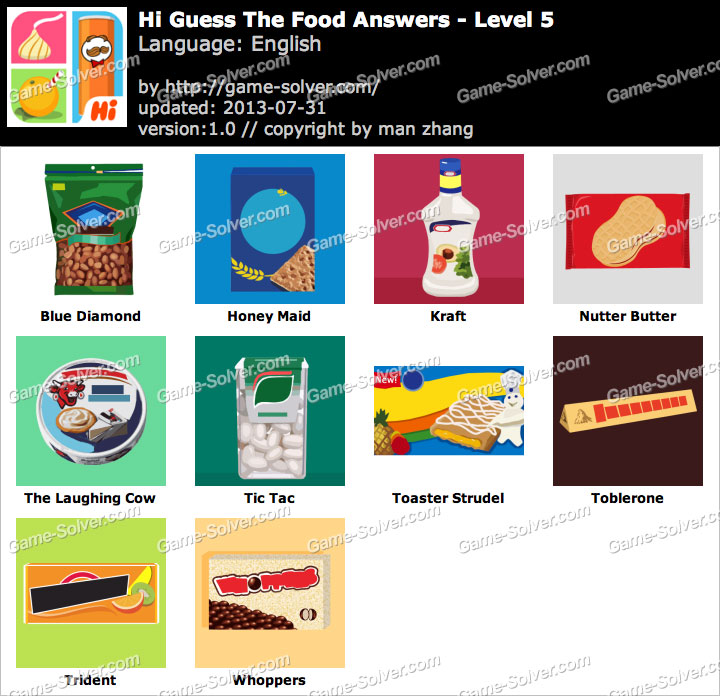 Hi Guess the Food Level 5 - Game Solver