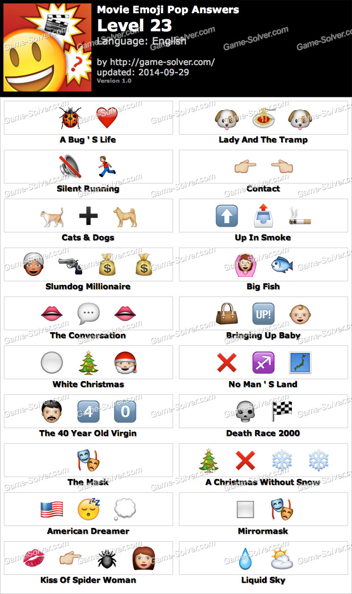 emoji quiz answers