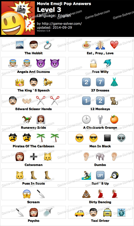 Emoji Movie Level 3 Movie Emoji Pop Level 3