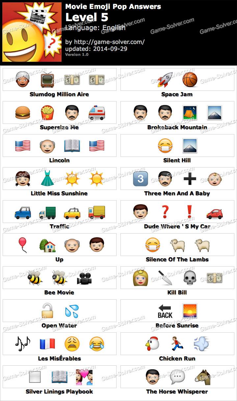 Emoji Movie Level 3 Movie Emoji Pop Level 5