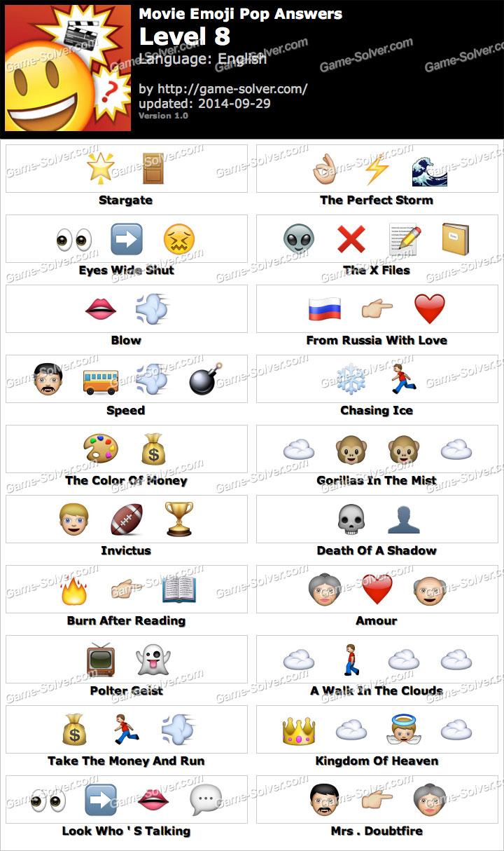 Emoji Movie Level 3 Movie Emoji Pop Level 8