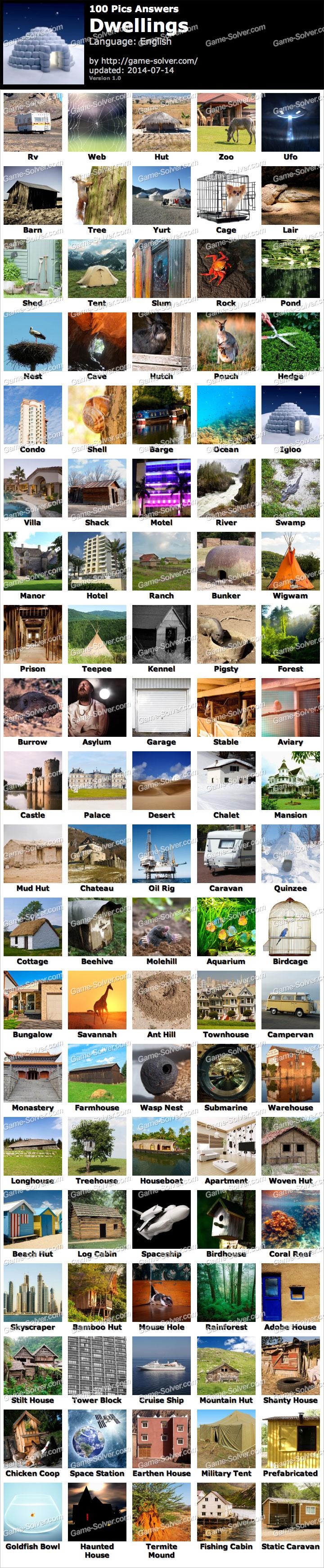 100 Pics Dwellings