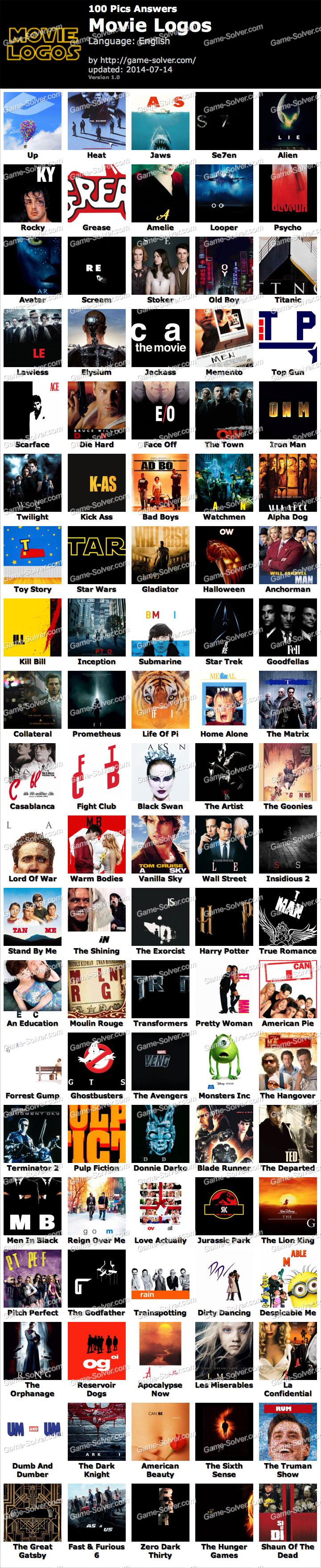 100 Pics Movie Logos