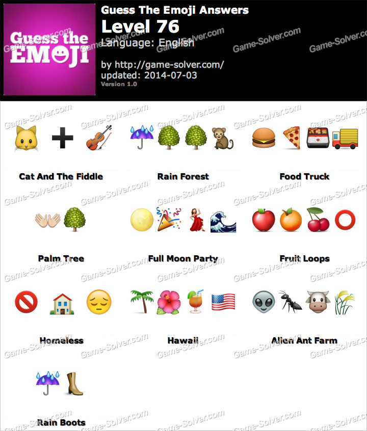 Guess the Emoji Level 76 - Game Solver