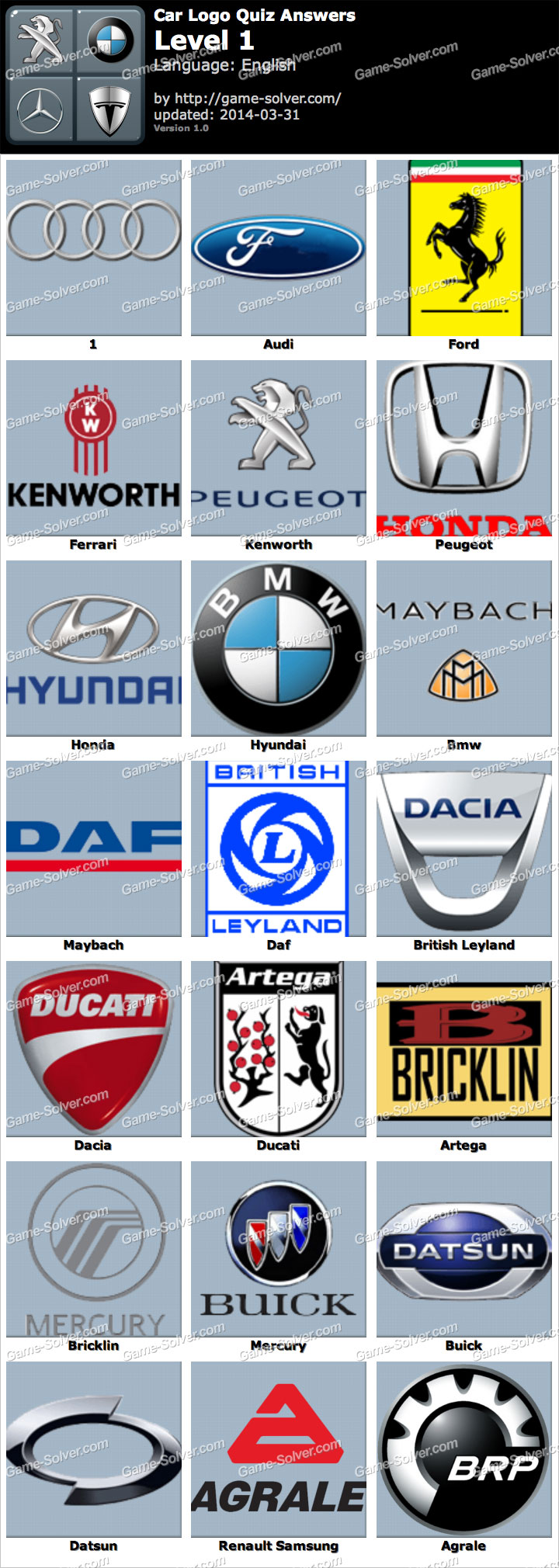 Car Logo Quiz Answers Game Solver