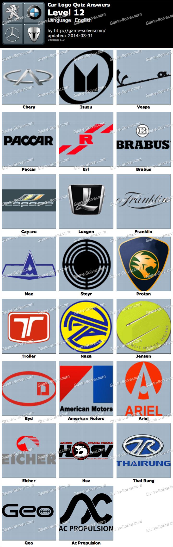 Car logo quiz level 12 game solver