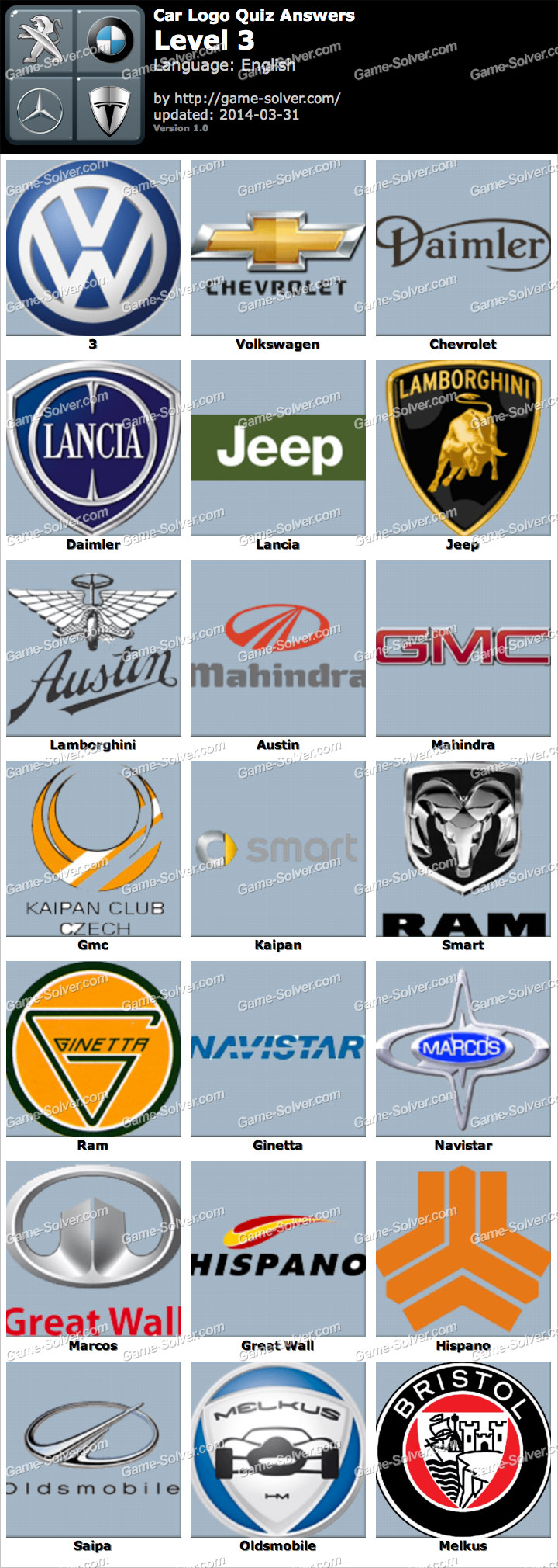 Car Logo Quiz Level 3 - Game Solver Cars Logos Quiz Answers