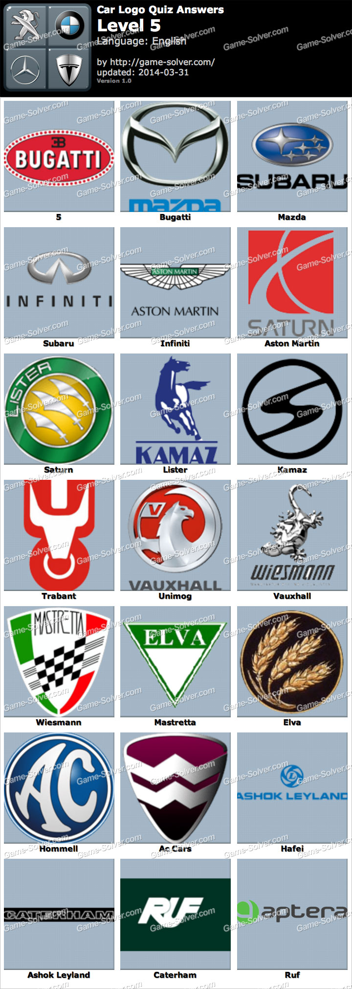 car logo quiz level 5 game solver