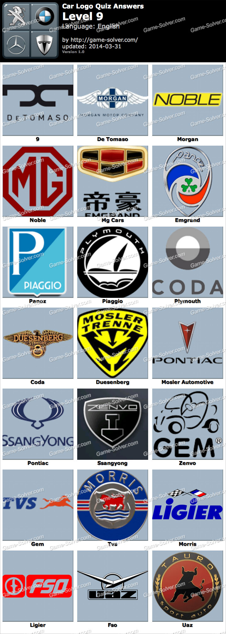 Car Logo Quiz Level Game Solver - Car sign with namesclick a car logo quiz