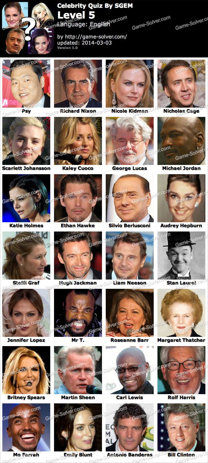 Name That Celebrity Quiz - ProProfs Quiz