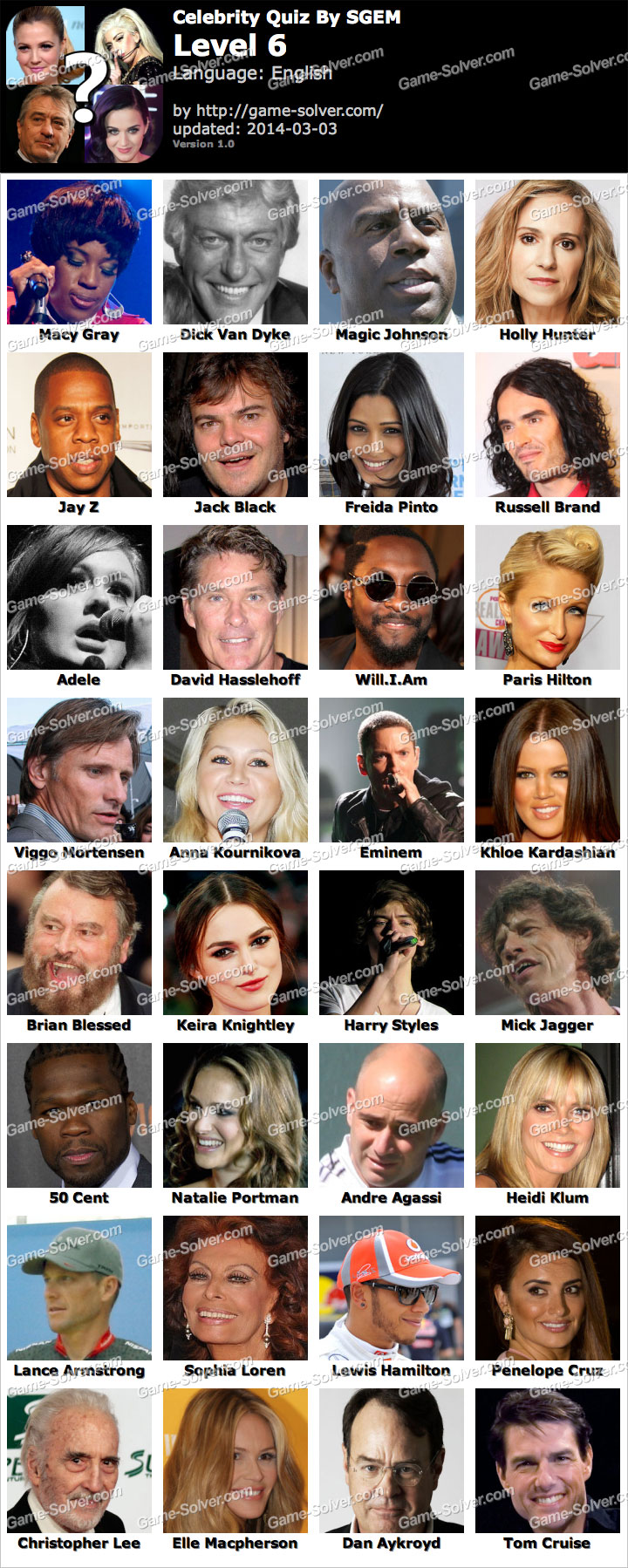 Which Celebrity Am I The Most Like? - allthetests.com