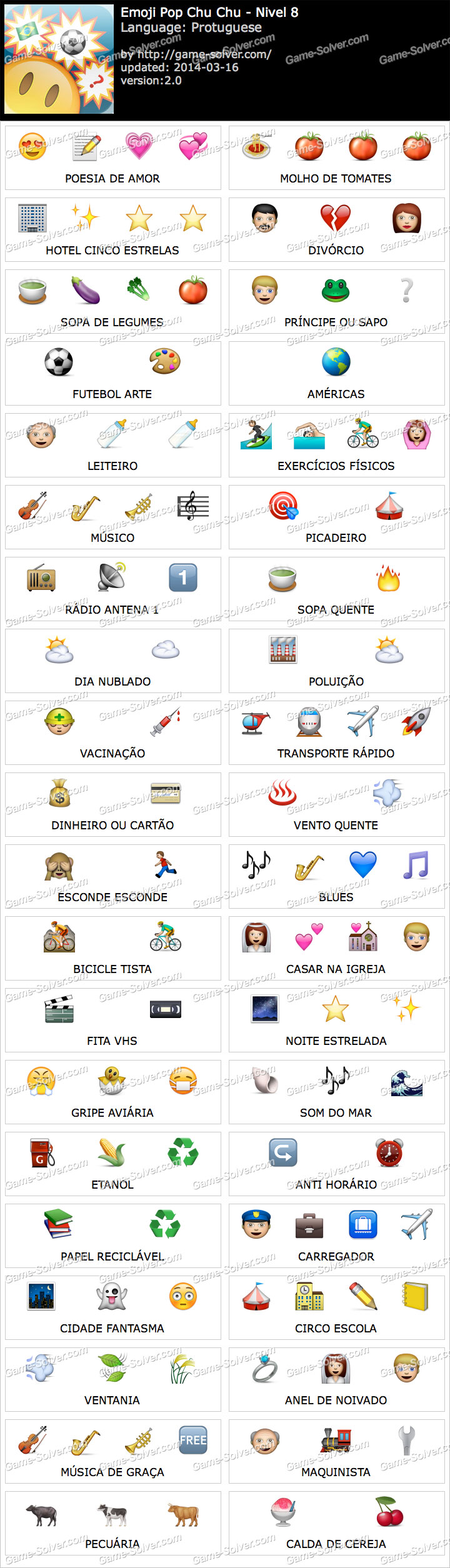 Emoji ChuChu Nivel 8