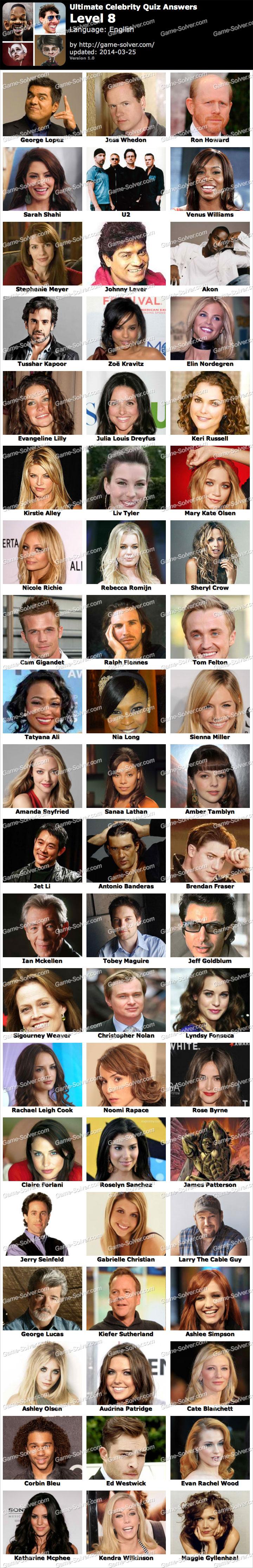 Celebrity - BuzzFeed Celeb