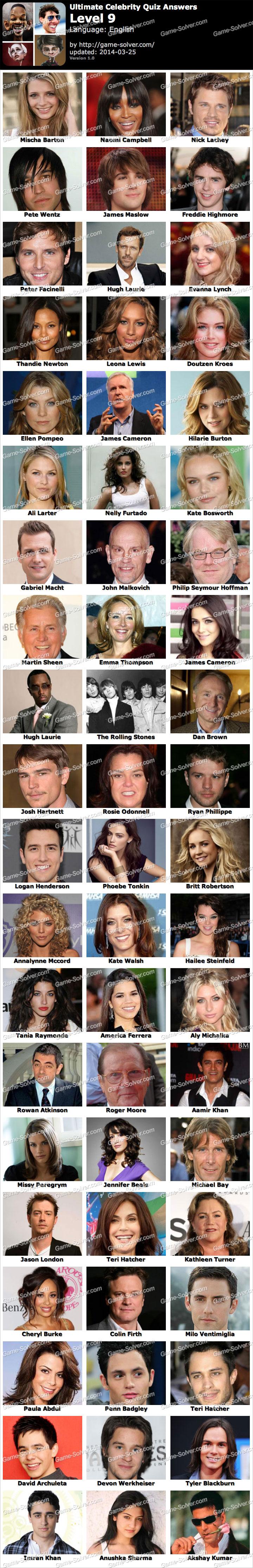 Celebrity News Quiz - Candis