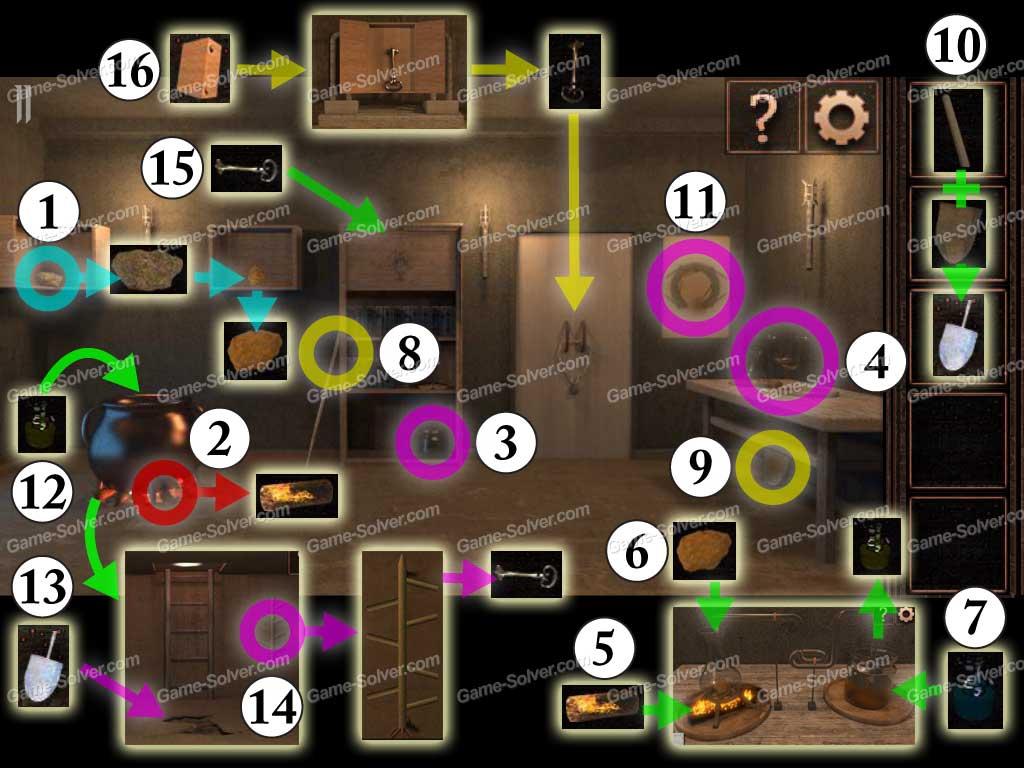 Can You Escape  Cheats Room
