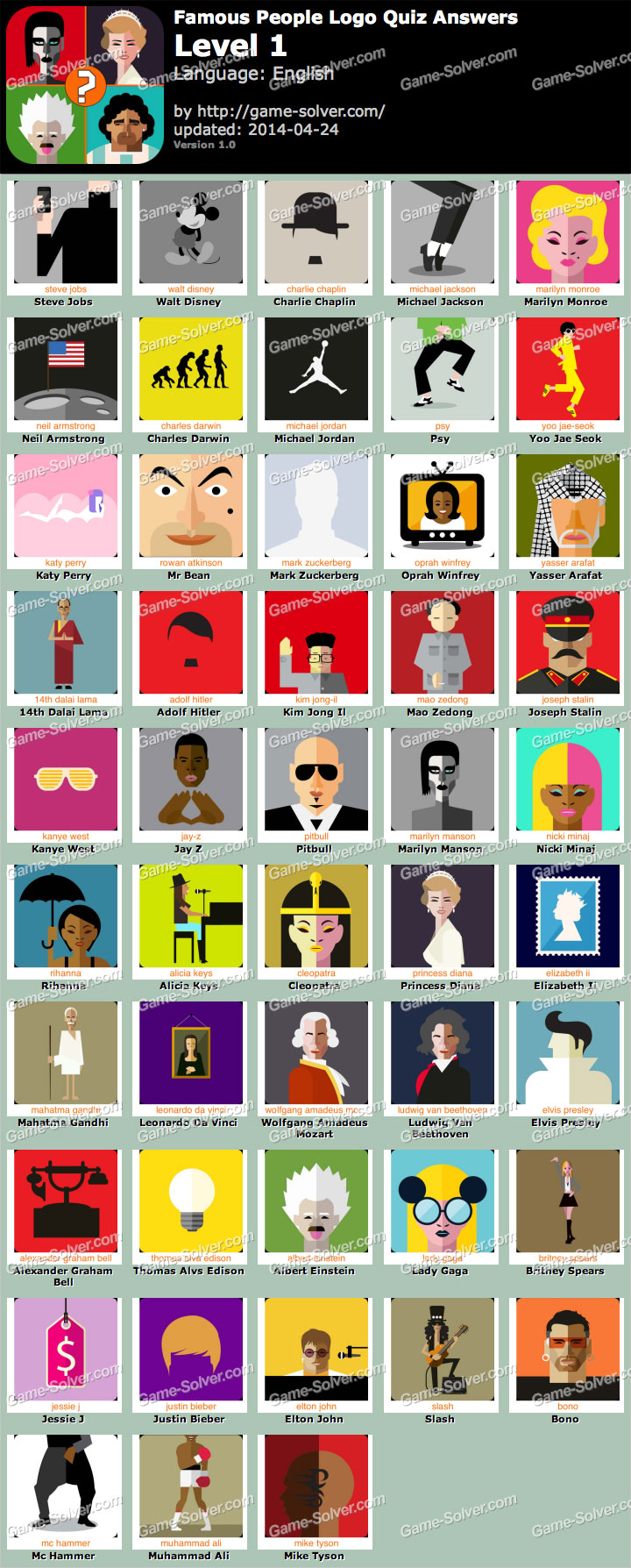 famous people logo quiz answers game solver