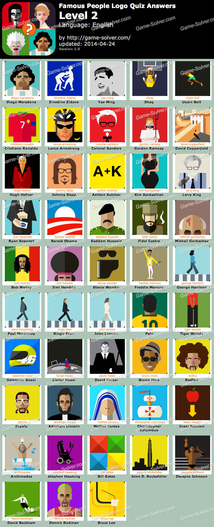 famous people logo quiz level 2 game solver