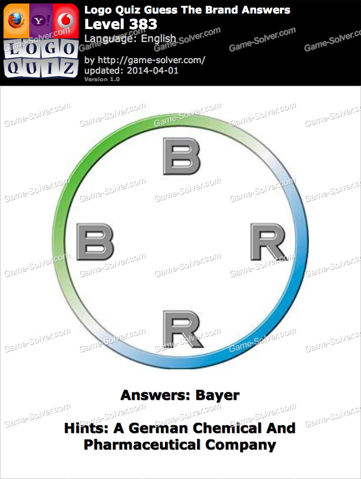 German Chemical And Pharmaceutical Company - Game Solver
