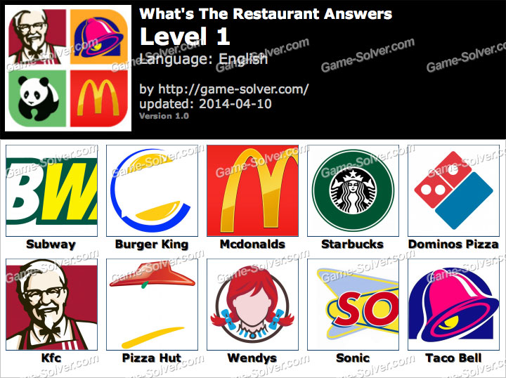 Whats The Restaurant Answers Game Solver