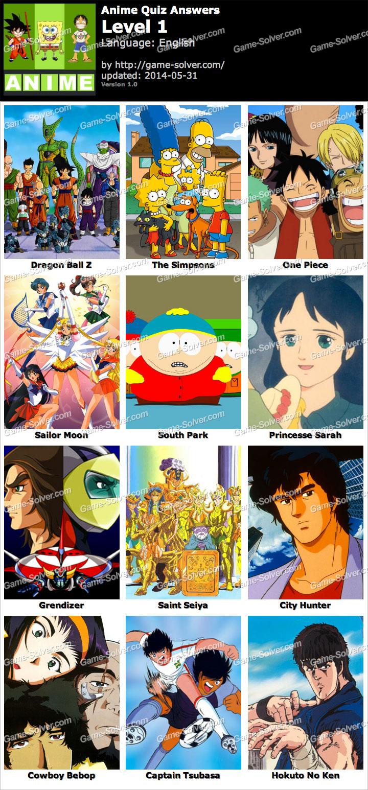 Anime Test