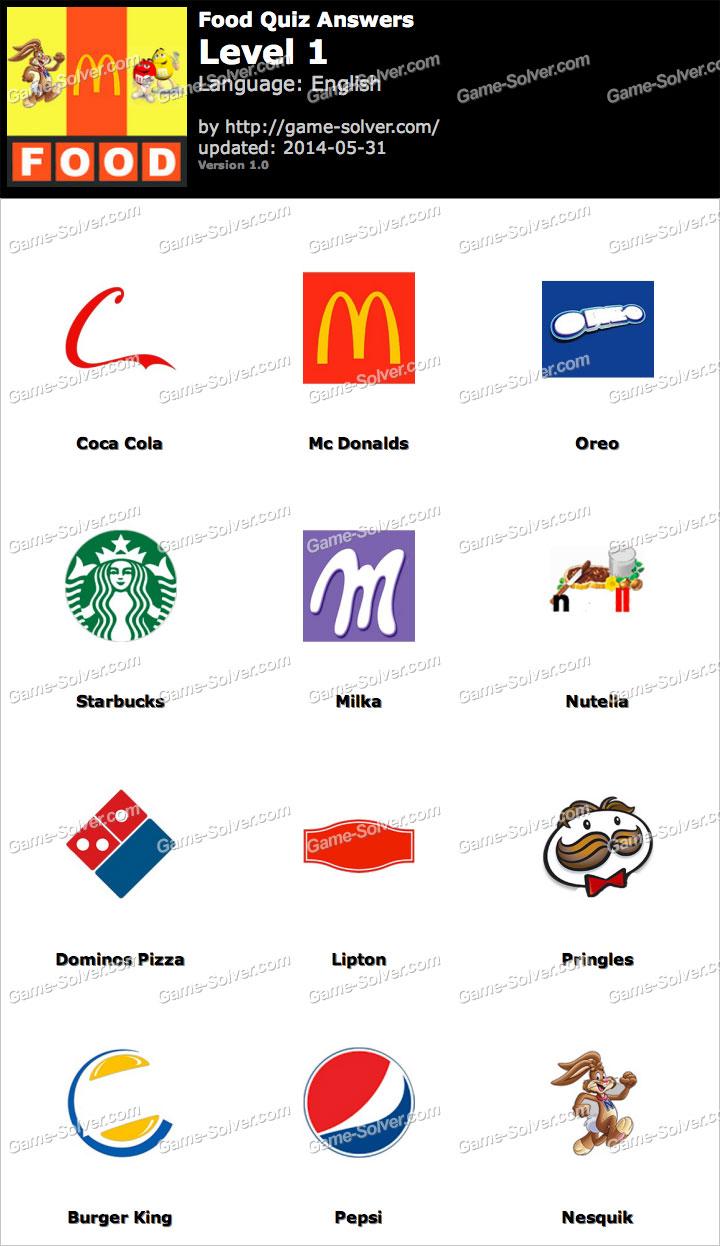 Brand Of Cat Food Logo Quiz