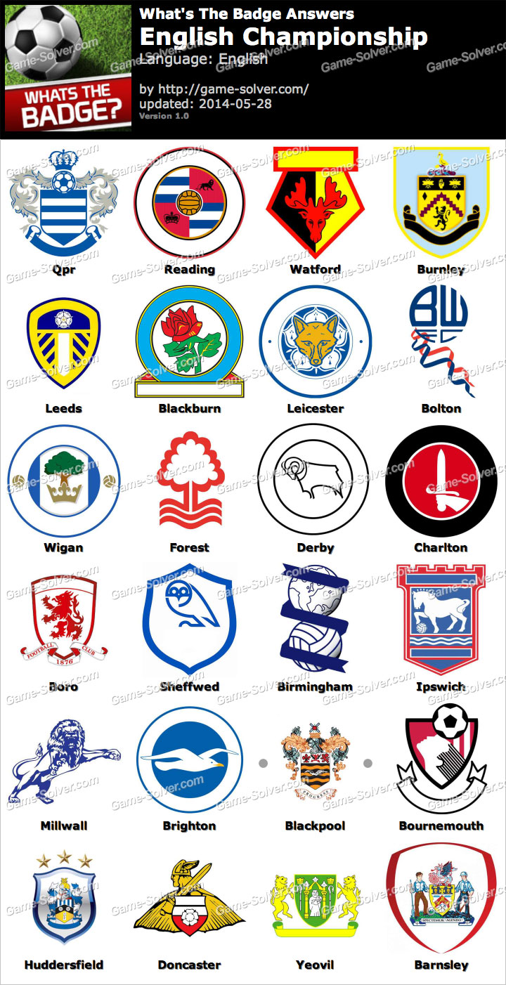 Championsship England
