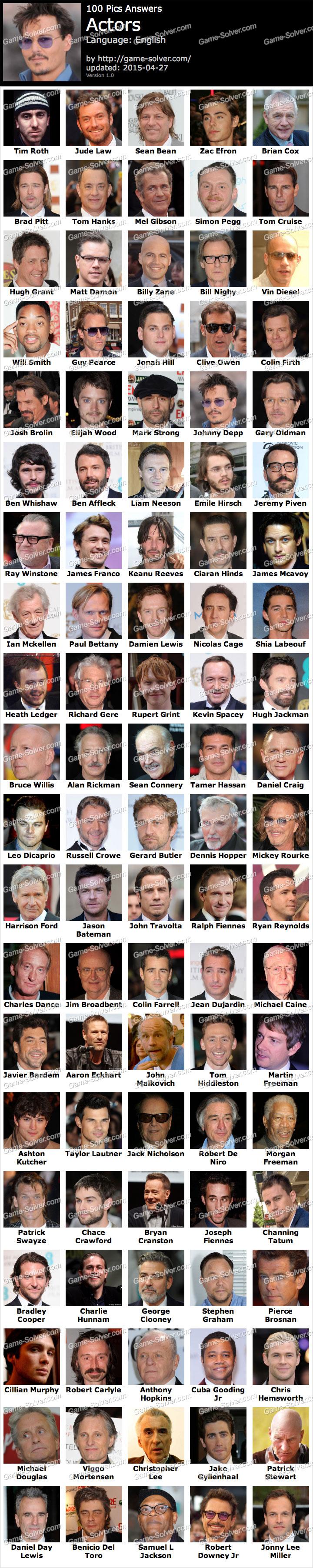 100 Pics Actors