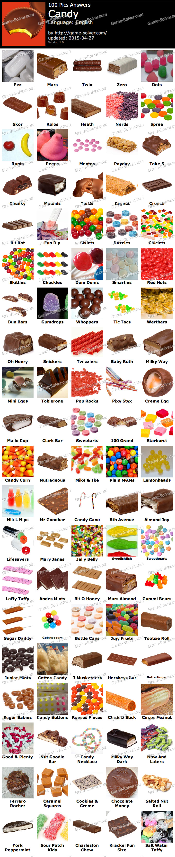 100 Pics Candy Game Solver